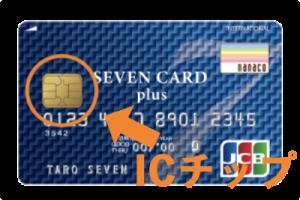 ICチップ付きクレジットカードの例