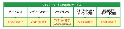 ファミマTカード(クレジットカード機能付き)の特典終了日