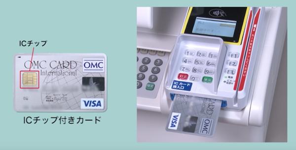 ローソンのICチップ付きクレジットカードの操作方法