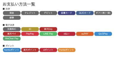 ジュンク堂・丸善の店舗情報ページ