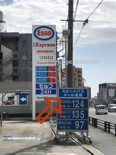 Esso・Mobil・ゼネラル(Express)でSpeedpass払いをした際の価格設定