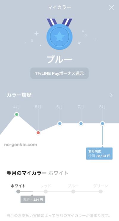 LINE Payのマイカラー