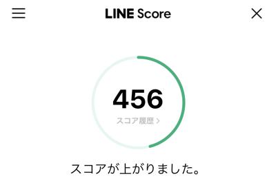 LINEスコアの結果