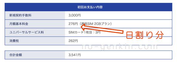 DMM mobileの初回支払い分