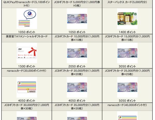 JCB CARD Wを使って貯まったポイントで交換できる商品券