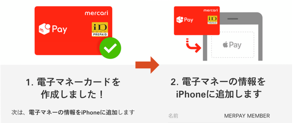 メルペイ電子マネーをiPhoneのWALLETアプリに追加する手順