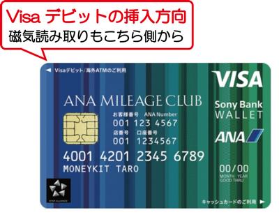 Sony Bank WALLETのデビットカードの利用方向