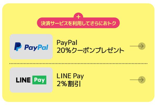 Qoo10のメガ割でお得な支払い方法