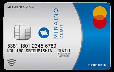 ミライノデビットMastercard
