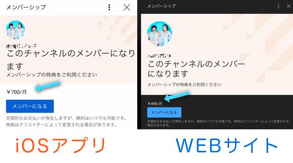 YouTubeのチャンネル メンバーシップのiOSアプリとWEBサイトの料金の違い
